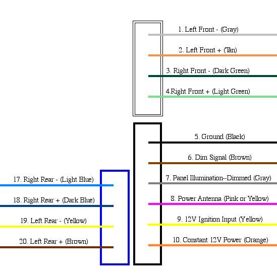 wireschem 2002 buick lesabre stereo wiring diagram buick wiring diagrams radio wiring diagram 2007 buick lucerne cxs at crackthecode.co